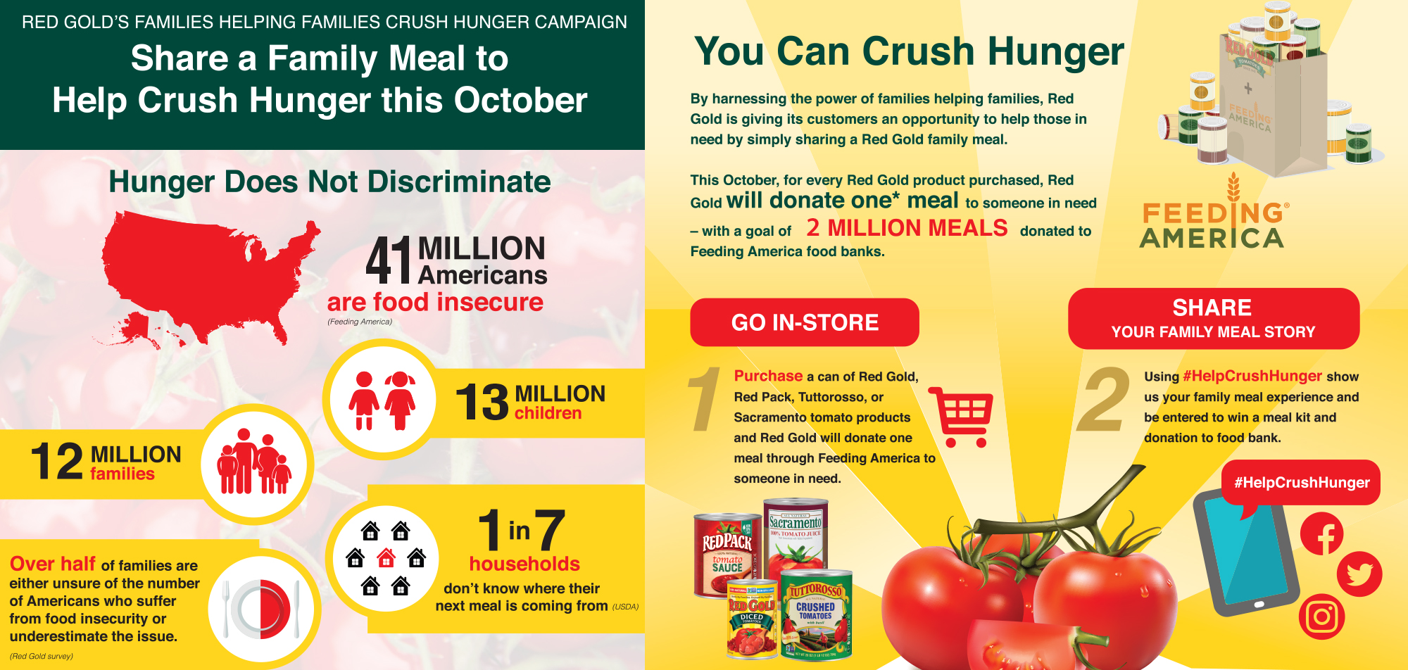 red gold 2017 crush hunger infographic